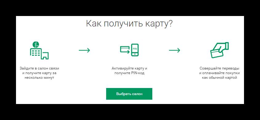 мегафон банк кредит