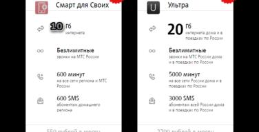 Секретные тарифы МТС. Экономим на сотовой связи.