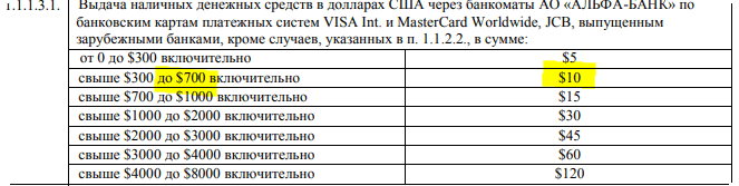 Лимиты выдачи банкоматов по чужим картам в России