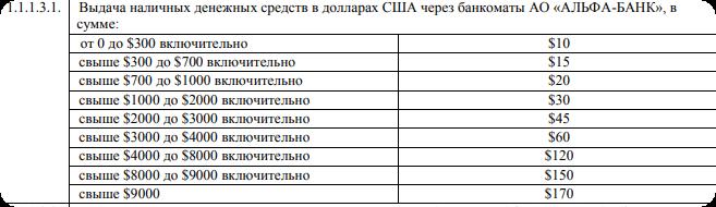 график работы банка ренессанс кредит в москве